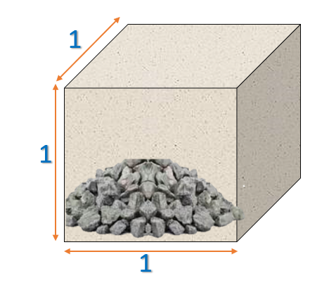 aggregate in 1 cubic metre