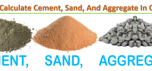 cement sand aggregate quantity in 1 cubic meter