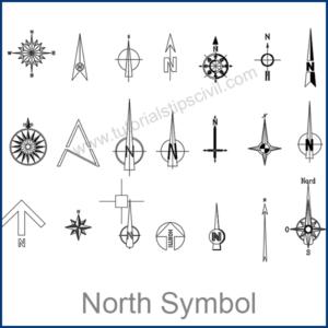 NORTH SYMBOL CAD BLOCKS
