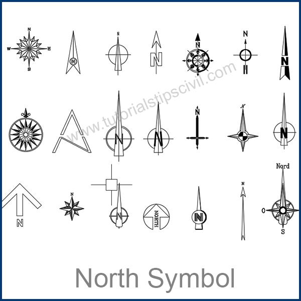 north symbol