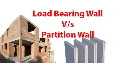 Load Bearing Wall or Partition Wall