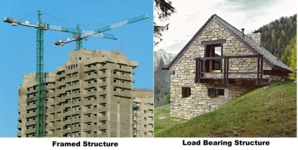 load bearing and frame structure