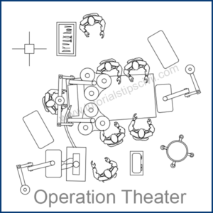 OPERATION THEATER CAD BLOCKS