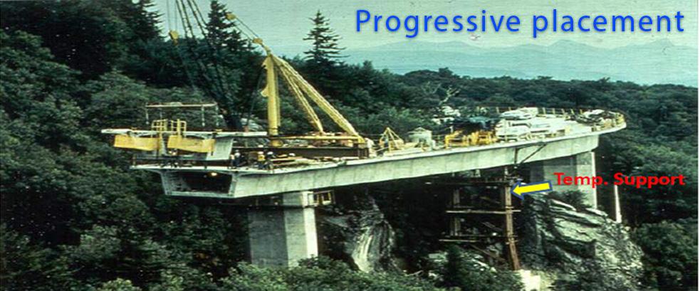 Progressive Placement Bridge
