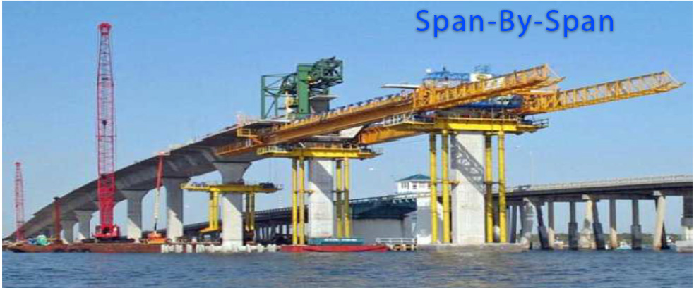 Span-by-Span Constructed Bridges