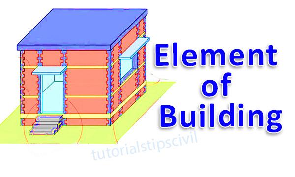 building element