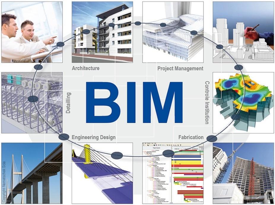 BIM Automation