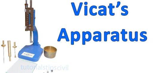 Vicat's Apparatus