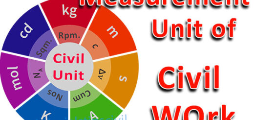 measurement Unit of Civil Work