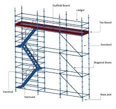 Patented-Scaffolding