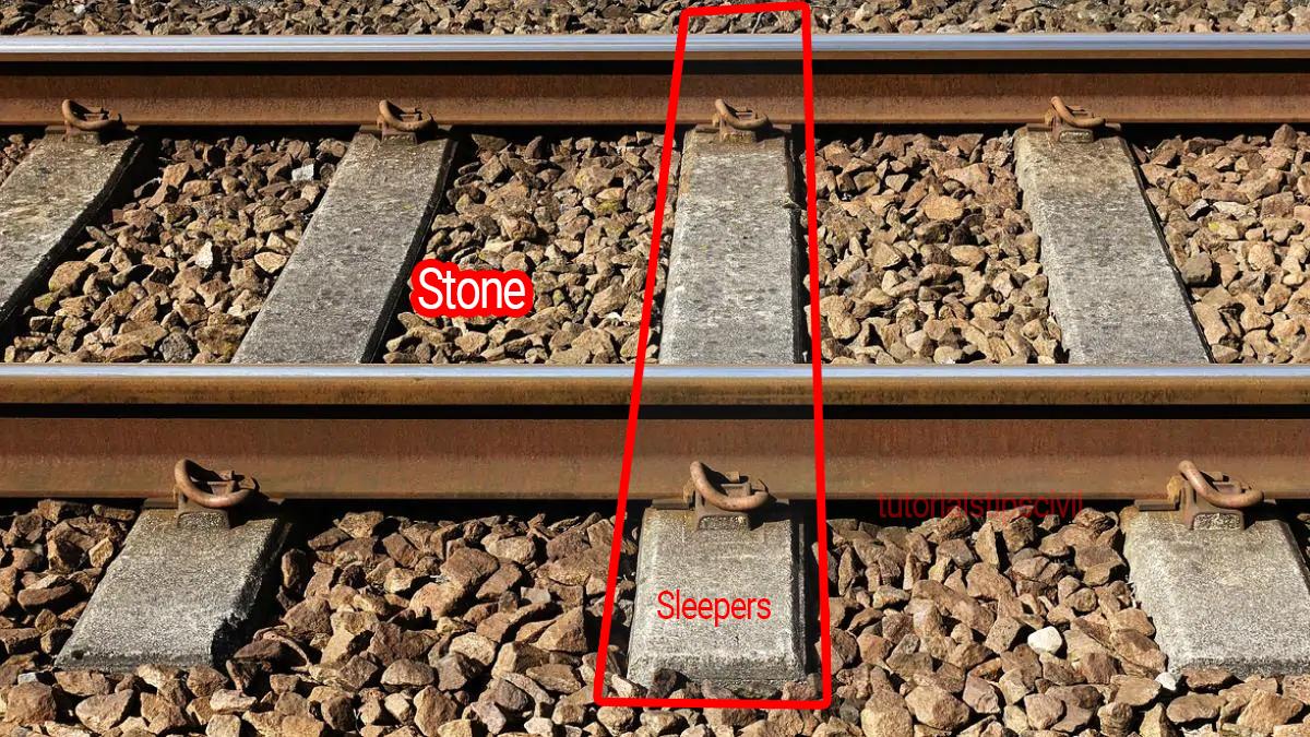 Railway track blast