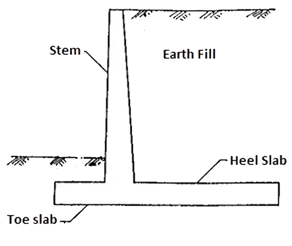 Retaining Wall Cross Section