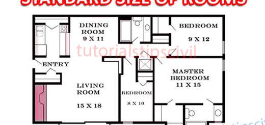 Standard Size room
