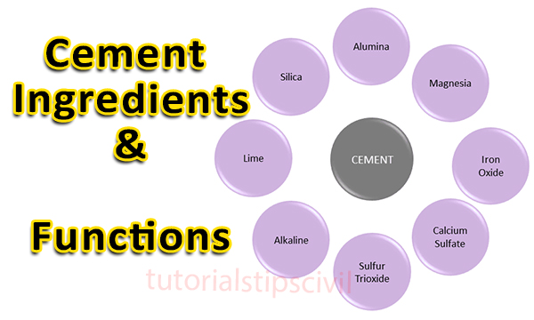 Cement Functions